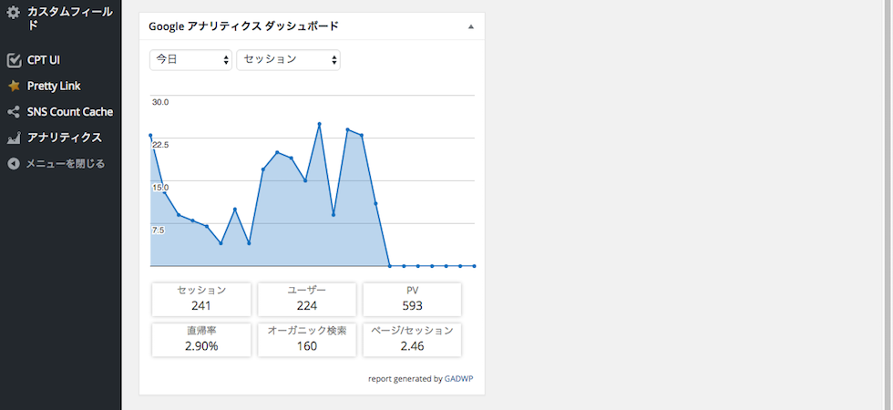 Google Analytics Dashboard for WP・セッション
