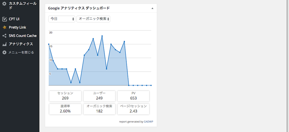 Google Analytics Dashboard for WP・オーガニック検索