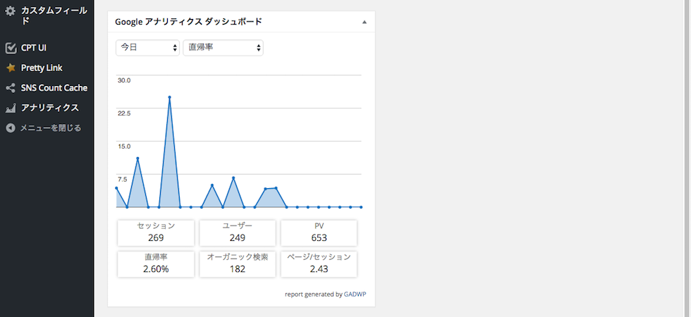 Google Analytics Dashboard for WP・直帰率