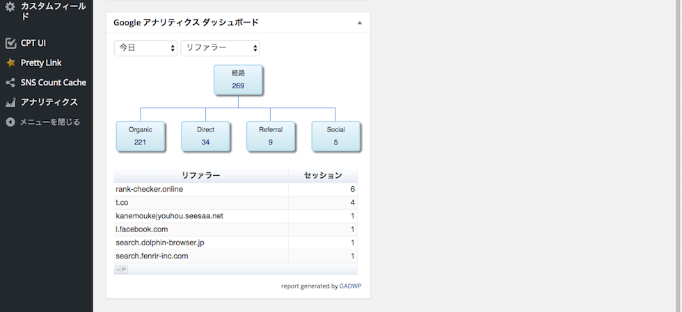 Google Analytics Dashboard for WP・リファラー