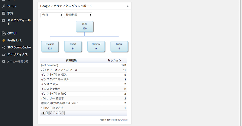 Google Analytics Dashboard for WP・検索結果