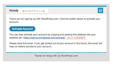 """Jetpack by WordPress 2.9.3""のアクティブ化メール画面"