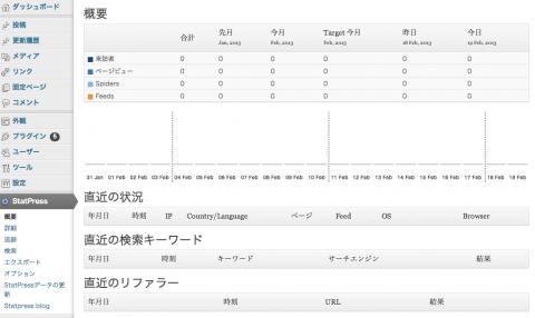 statpress日本語化完了画面
