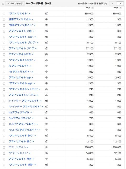 SEO対策-GoogleAdWords使い方-キーワードツール-検索結果